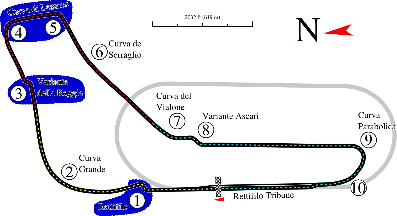 Circuito Monza : Superbike sbk monza si avvicina
